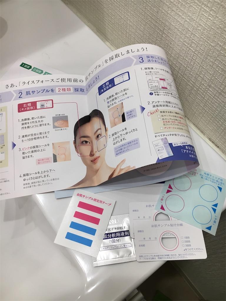 ライスフォース30日セットの肌分析サービス